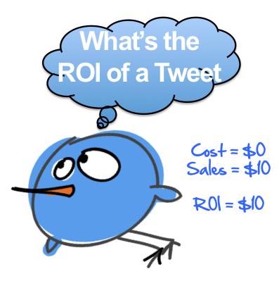 Measuring Twitter ROI