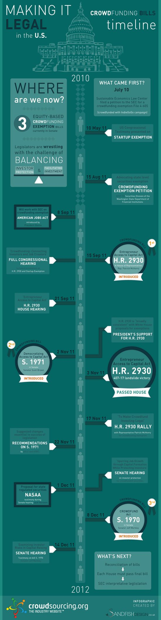 Making It Legal in the U.S. - Crowdfunding Bills Timeline - Sandfish Design