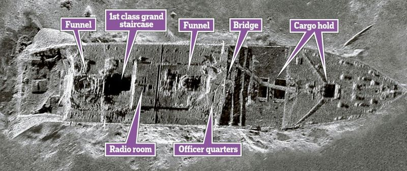 Forward section of the HMS Titanic identifies some of the main sections viewed from above