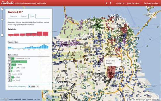 Livehood 17 - City and County of San Francisco - Stats