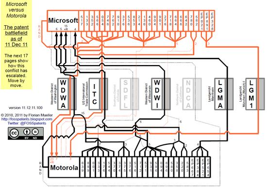 Microsoft Vs Motorola Patent Infringement Battlemap as of Dec 11, 2011 - Florian Mueller - FOSS Patents