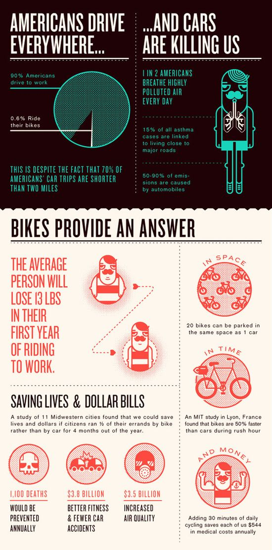 How Bikes Can Save Us Infographic 1