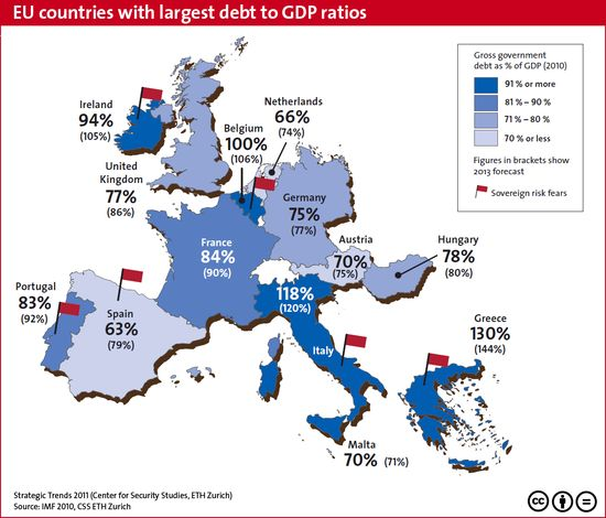 European Union Countries With Largest Debt To GDP Ratios - Strategic Trends 2011 - IMF 2010, CSS ETH Zurich