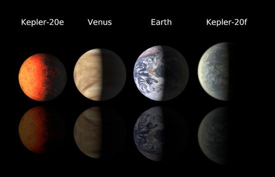 This illustrated graphic shows the two newfound Kepler-20 planets shown to scale with Earth and Venus.