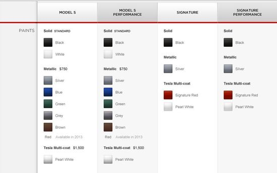 Tesla Motors Model S Paints - Model S and Model S Signature