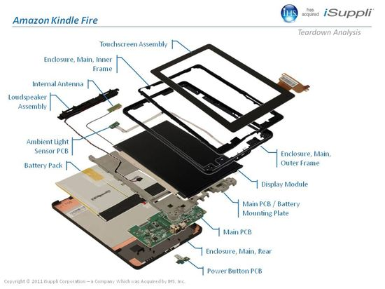 Kindle Fire Components Included In Manufacturing Cost Estimate
