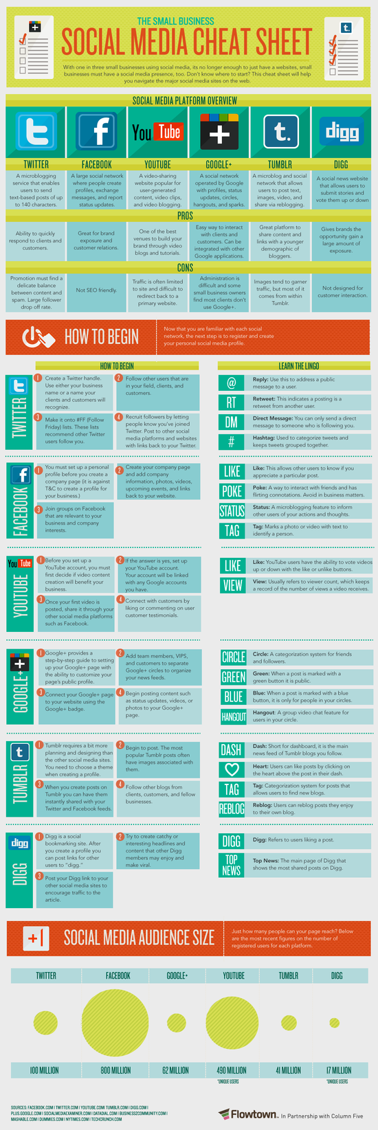 The Small Business Social Media Cheat Sheet - Flowtown, In Partnership with Column Five - Jan 2012