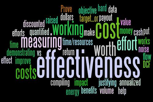 Social Media Measurement Strategy