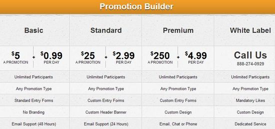 Wildfire's Promotion Builder Pricing