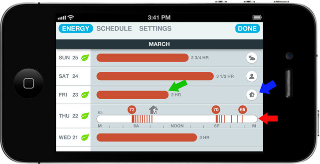 The Nest Thermostat comes with an iPhone app to let you manage your thermostat settings, schedule and energy use