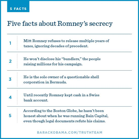 Five facts about Romney's secrecy (CLICK TO SEND THIS TO YOUR FRIENDS ON TWITTER AND FACEBOOK)