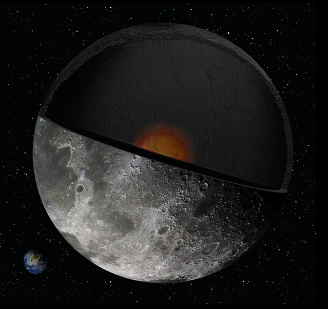 Illustration of the Moon's Interior