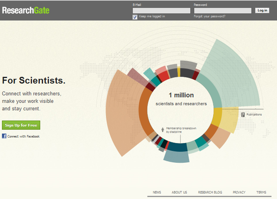 ResearchGate's Interactive Graphic allows you to lookup how many members are in a specific field of scientific research
