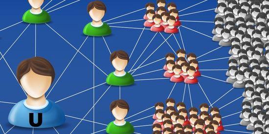 Social networking connection matrix