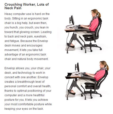 Herman Miller Ergonomic Envelop Desk Reduces Neck Pain From Working In Front Of A Computer Display All Day