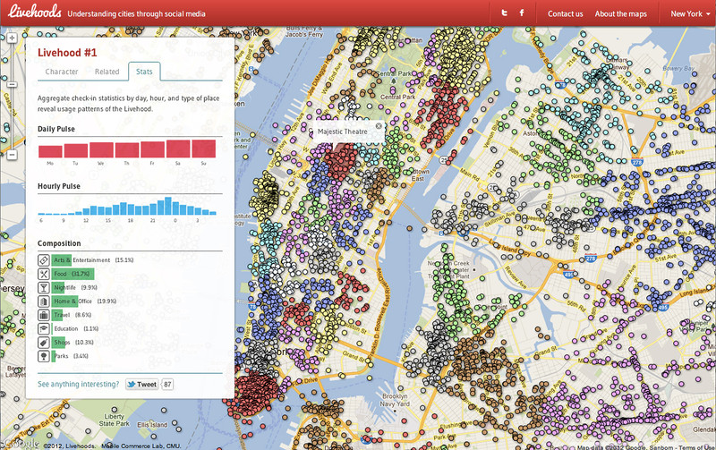 Livehood 1 - New York Metropolitan Market - Stats