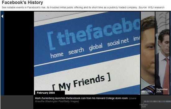 Facebook's History (CLICK IMAGE TO VIEW INTERACTIVE GRAPH)