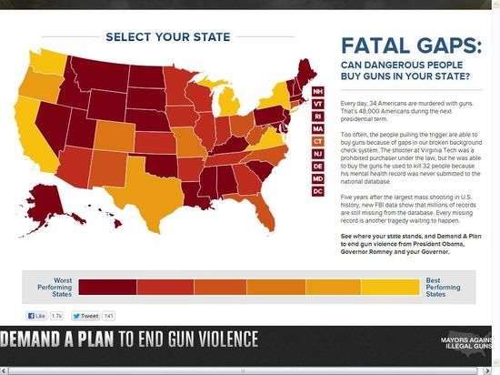 What is your state doing to prevent sales of guns to the mentally ill