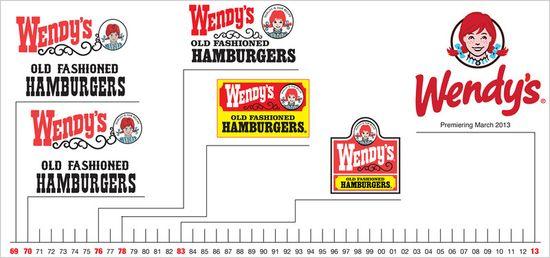 Wendy's brand identity timeline