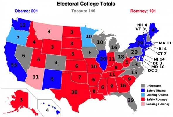 Electoral College Map Totals as of October 26, 2012 - Clear Politics