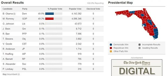 2012 Florida Presidential Results As Of 6.00 p.m. EST, Wed, November 7, 2012