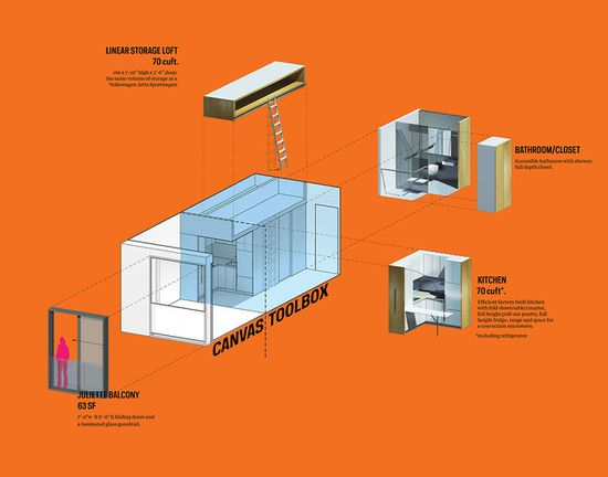 The units are divided into a 'toolbox,' which packs a bathroom, kitchen, and fold-down table into a compact box, and a 'canvas,' the window-facing tabula rasa that can function as a bedroom, or living room, or study