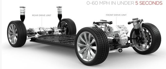 The Tesla Model X Rear and Front Drive Units