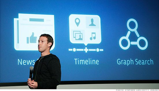 Facebook CEO Mark Zuckerberg explains the three key pillars of Facebook -- Newsfeed, Timeline and the newest addition Graph Search