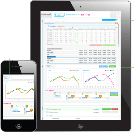 Apps_profitability_devices