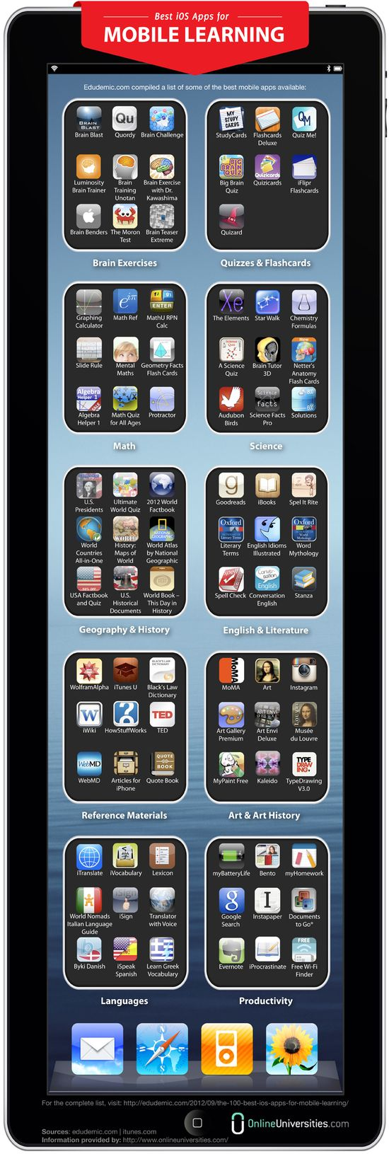 Best-iOS-Apps-for-Mobile-Learning-800