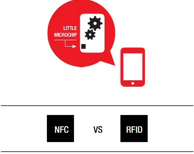 Differences Between NFC and RFIC