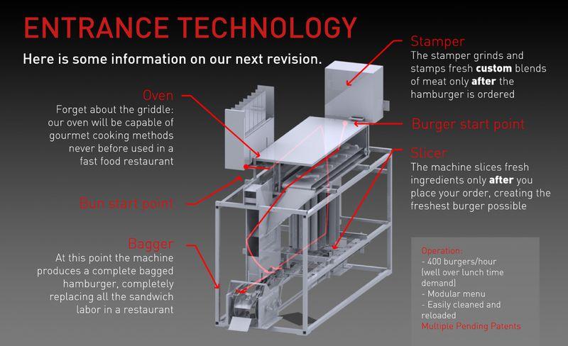 Momentum Machines robotic burger making machine