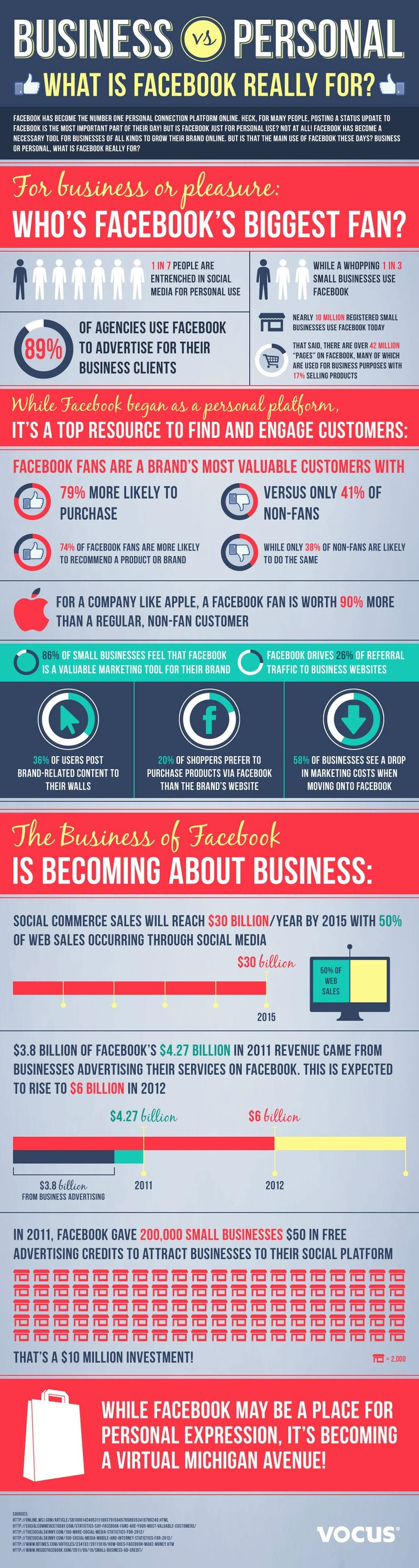 Business vs Personal - Just What Is Faebook For