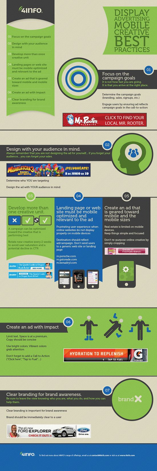 Display Advertising Mobile Creative Best Practices