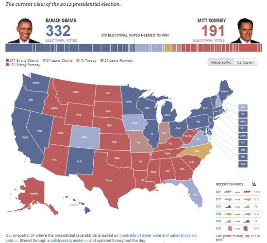 U.S. Electoral Map as of September 27, 2012 based on various state-wide and national opinion polls