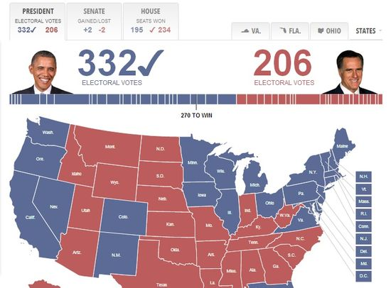 2012 Presidential Election - Final Electoral Vote Count