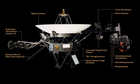 Voyager spacecraft showing major subsystems