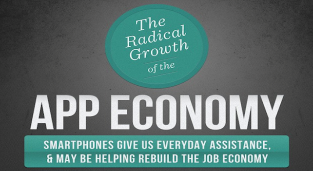 The Radical Growth of the Global App Economy