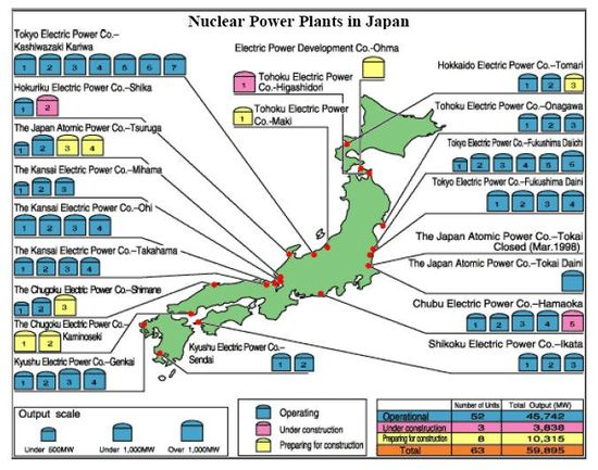 Japan's Nuclear Power Plants - Operating, Under Construction and Pre-Construction - Prior to the Great Fukushima Earthquake