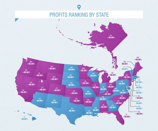 In the Profits storyline, you can drill into a profit map at the international, national, or state level, or parse the profits at a different date, or quarter, simply by changing the inputs on the screen