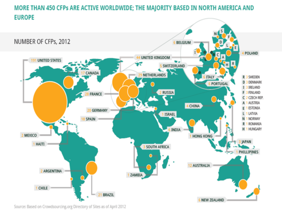 Crowdfunding-Platforms-By-Geography