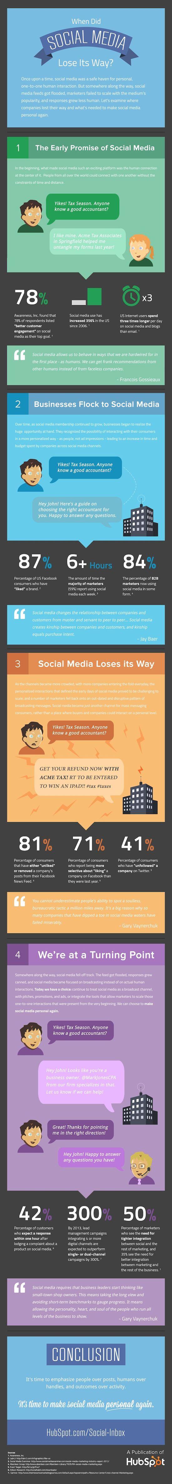 When Did Social Media Lose Its Way