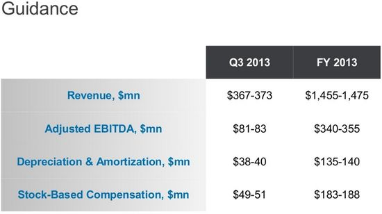 LinkedIn Guidance - Q3 2013 and FY 2013 - LinkedIn