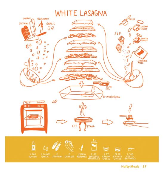 White Lasagne recipe
