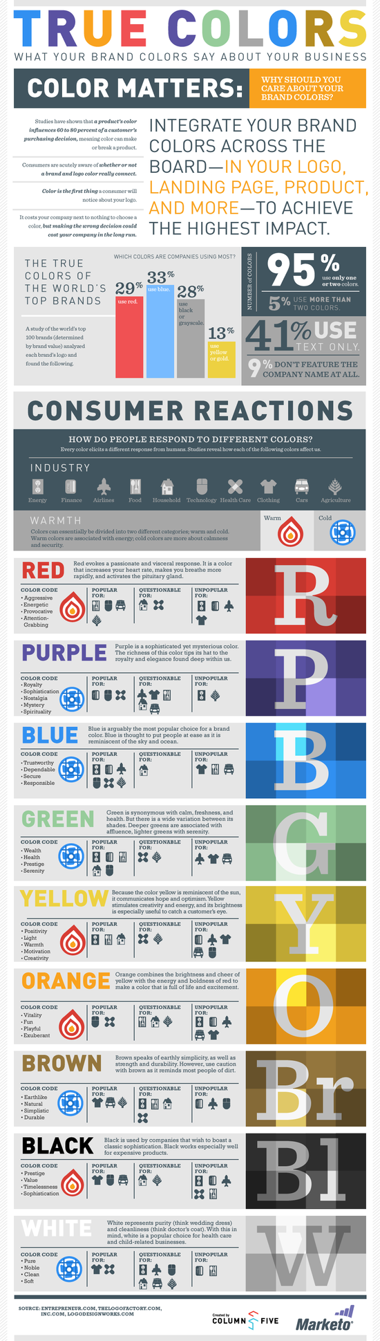 True Colors - What Your Brand Colors Say About Your Business