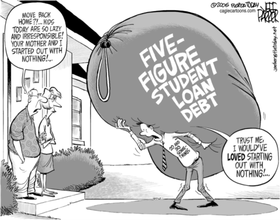 The U.S. Student Loan Crisis
