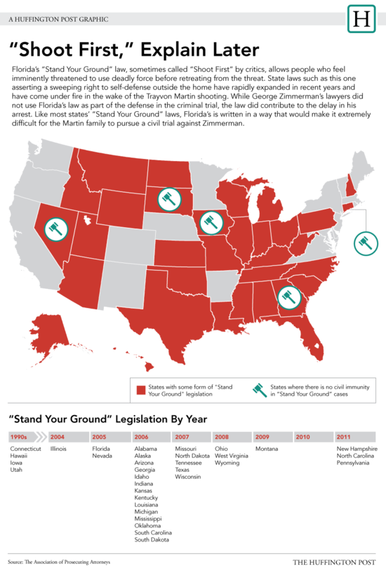 Stand Your Ground by State