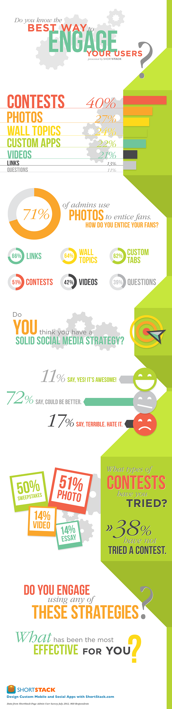 The Best Ways To Engage Your Social Media Audience - ShortStack