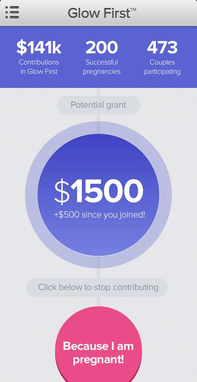 Glow also displays a screen showing how many individuals gave contributions to Glow and the totall amount given so far