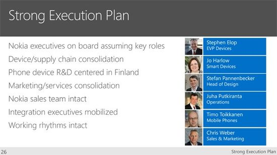 Nokia executive team who will join Microsoft